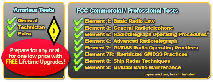 Your Online amateur radio practice exams